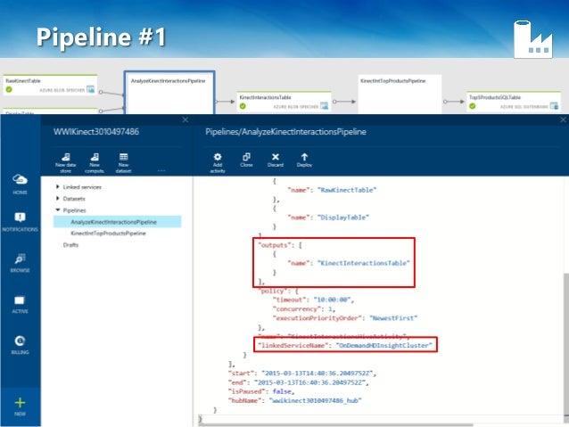 Sammeln Speichern Analysieren Konsumieren Sensordaten Event-Hub Stream Analytics Blob SQL DB Dashboard Data Factory HDInsi...