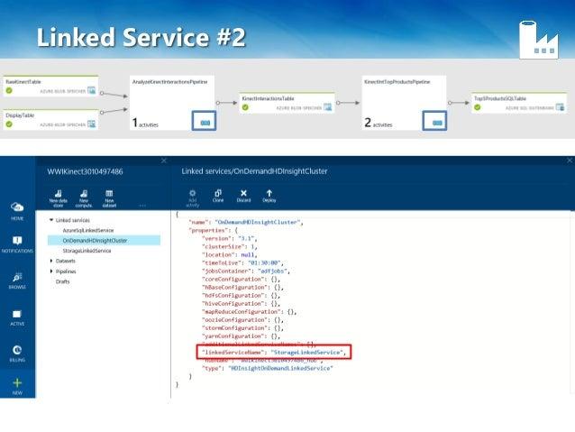 Azure Stream Analytics Azure SQL DB Azure Event Hubs Azure Tables Azure Blob Storage Azure Blob Storage Azure Event Hubs R...