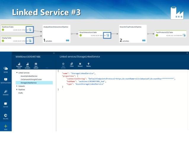 Azure Stream Analytics – Query