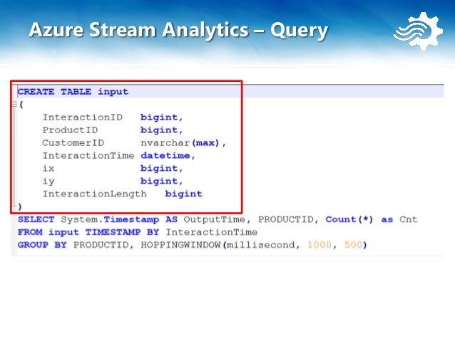 Speichern Sammeln Analysieren Konsumieren Sensordaten Event-Hub Stream Analytics Blob SQL DB Dashboard Data Factory HDInsi...