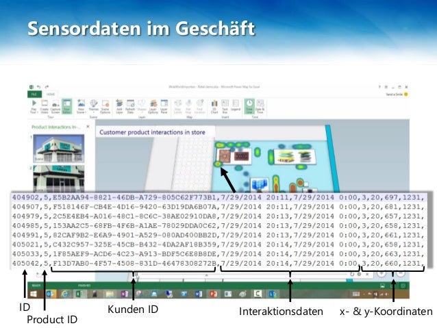 Sensordaten im Geschäft Display ID Display Name x-Koordinaten y-Koordinaten