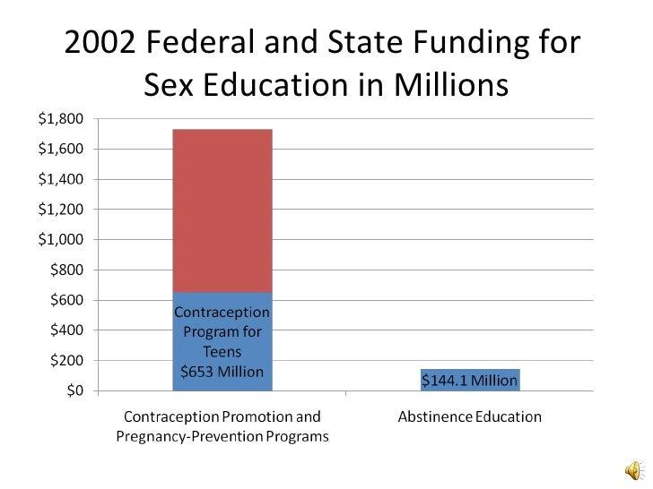 Funding for sex education programs