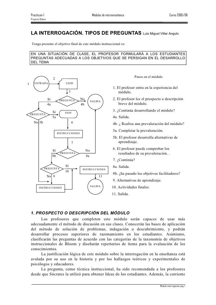 Practicum I                                            Módulos de microenseñanza                              Curso 2005/0...