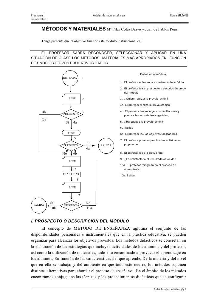 Practicum I                                         Módulos de microenseñanza                                         Curs...