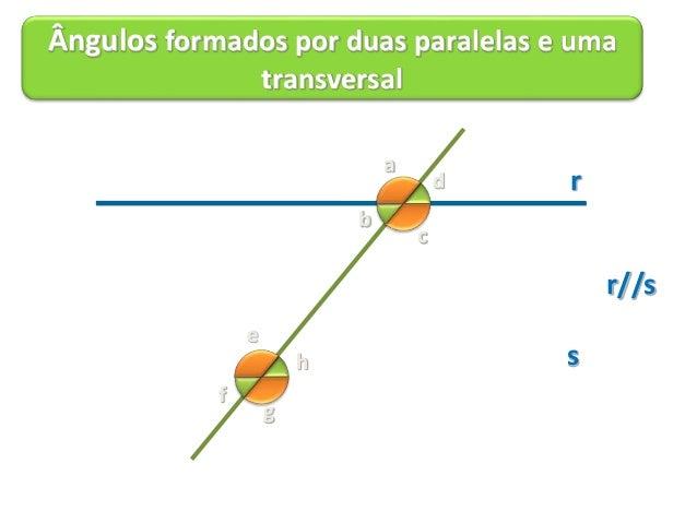 Ângulos formados por duas paralelas e uma  transversal  r  s  r//s  d  b  c  a  f  h  e  g
