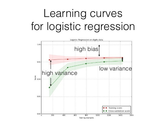 Machine Learning | Coursera
