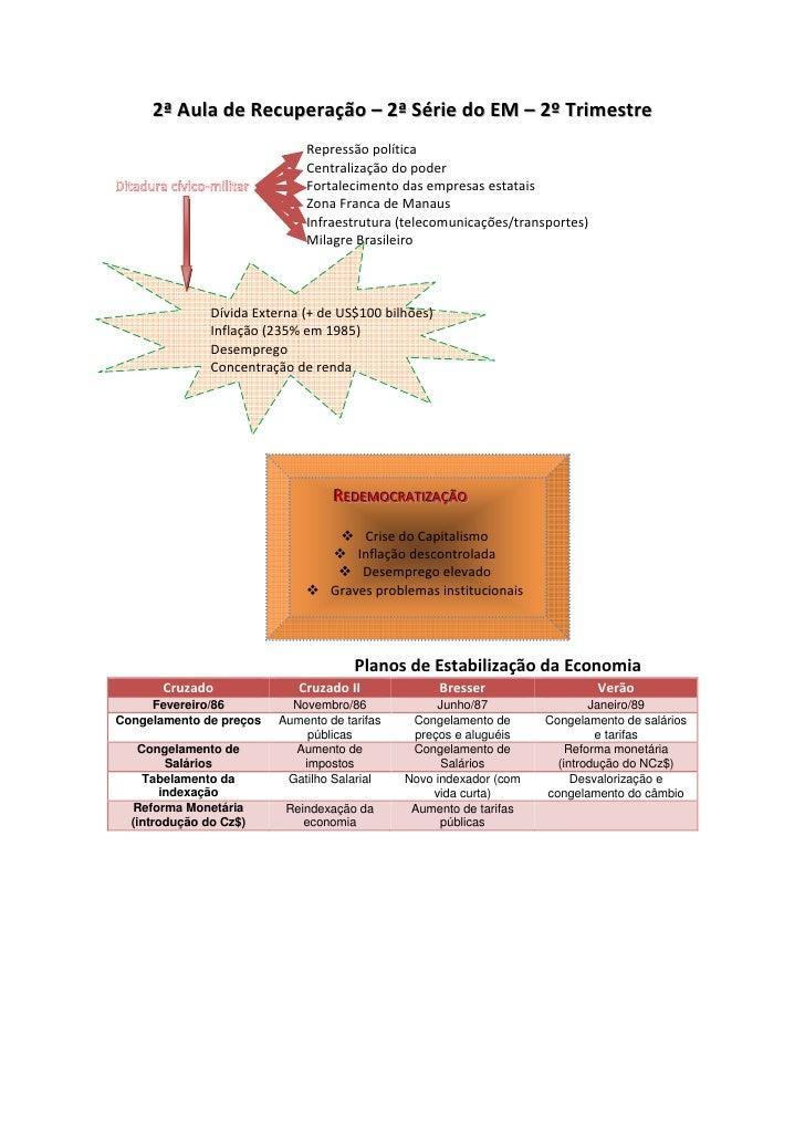 2ª Aula de Recuperação – 2ª Série do EM – 2º Trimestre                               Repressão política                   ...