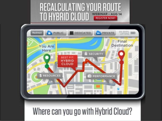 RECALCULATING Your Route to Hybrid Cloud The Best Fit for your Applications RACKSPACE | www.rackspace.com