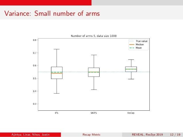 Variance: Small number of arms Ajinkya, Linas, Nikos, Justin Recap Metric REVEAL, RecSys 2019 12 / 19