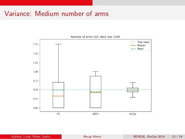 Variance: Medium number of arms Ajinkya, Linas, Nikos, Justin Recap Metric REVEAL, RecSys 2019 13 / 19