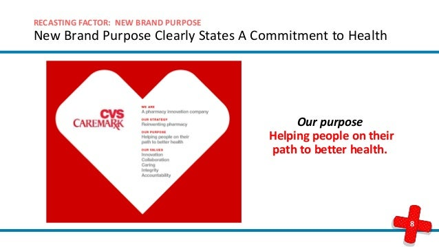How Aligning To Your Brand Purpose Can Drive New Growth