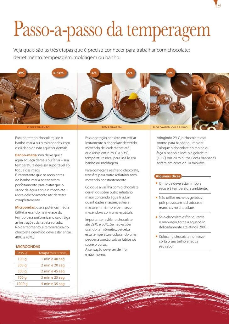 Passo-a-passo da temperagem Veja quais são as três etapas que é preciso conhecer para trabalhar com chocolate: derretiment...