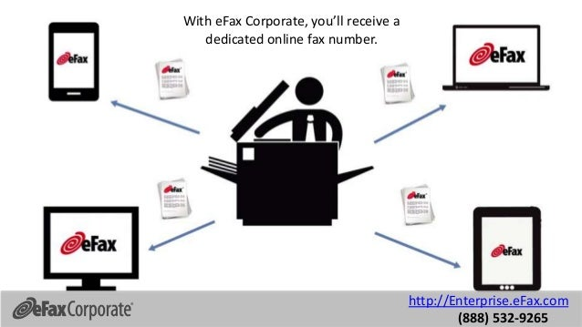 Receiving a Fax Online | Discover how eFax Corporate Works