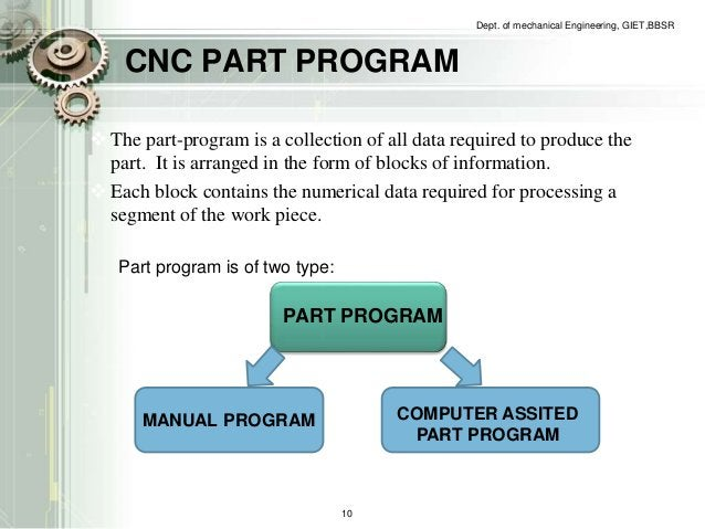 CNC PART PROGRAM   The part-program is a collection of all data required to produce the  part. It is arranged in the form...