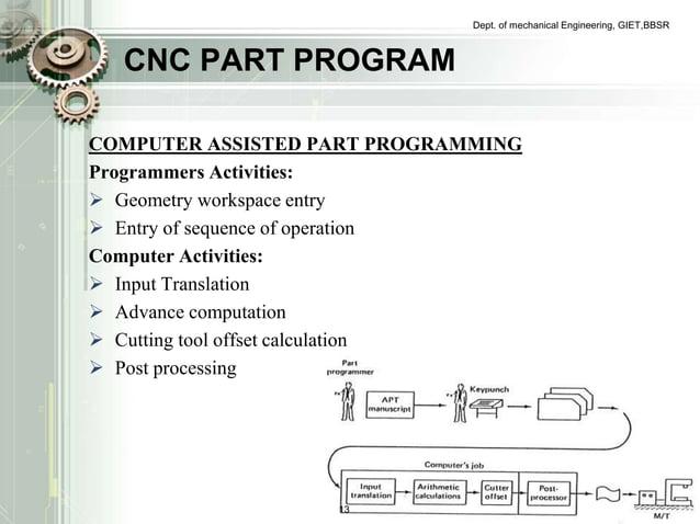 CNC PART PROGRAM  Dept. of mechanical Engineering, GIET,BBSR  COMPUTER ASSISTED PART PROGRAMMING  Programmers Activities: ...