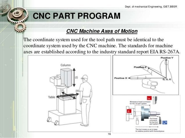 CNC PART PROGRAM  Dept. of mechanical Engineering, GIET,BBSR  CNC Machine Axes of Motion  The coordinate system used for t...