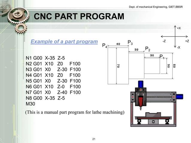 CNC PART PROGRAM  Dept. of mechanical Engineering, GIET,BBSR  Example of a part program  N1 G00 X-35 Z-5  N2 G01 X10 Z0 F1...