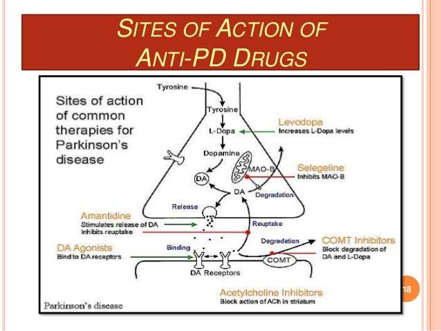 Parkinsons medication sex