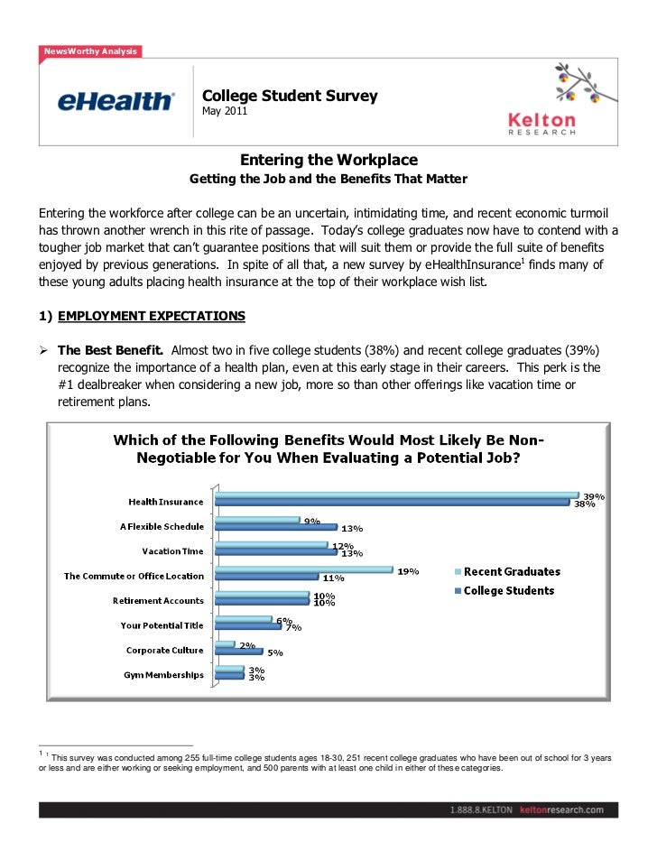 Page 1 of 2    NewsWorthy Analysis                                         College Student Survey                         ...