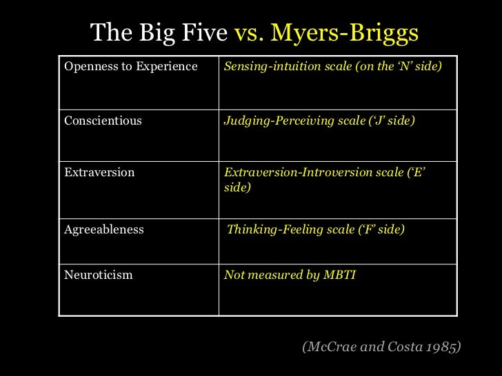 compare and contrast mbti and big five Contrast the mbti and the big five model describe five other personality traits that help explain individual behavior in organizations.