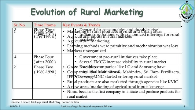 marketing crocs in a rural area essay Rural market, rural marketing, rural household income per capita, rural household spending, corporate initiatives and innovations for rural market, challenges and opportunities of rural marketing in india.