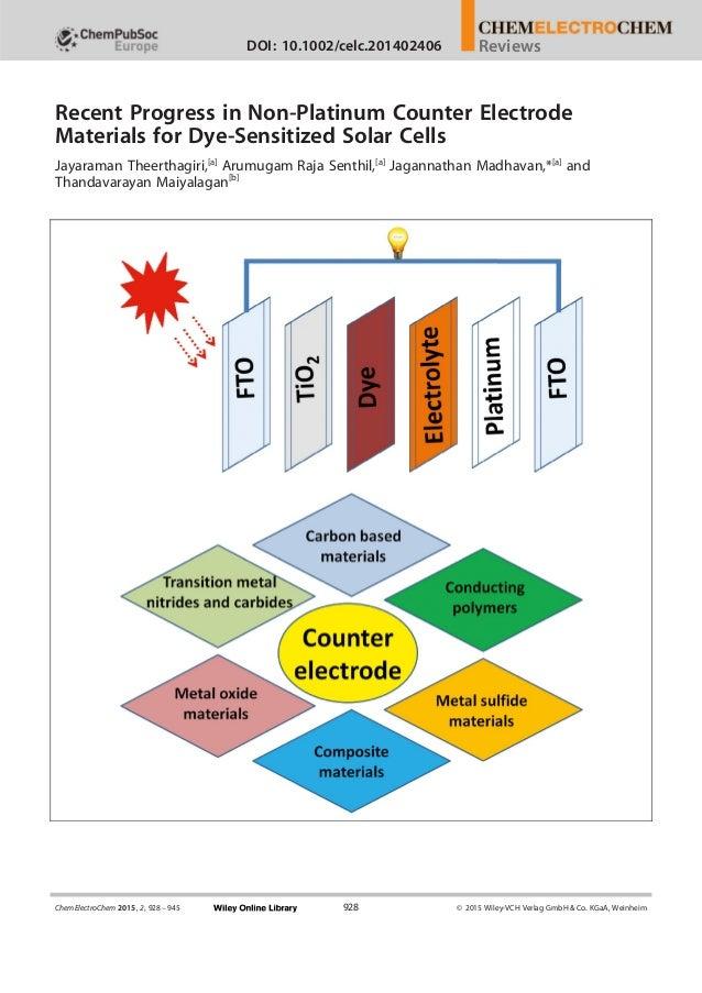 Electron dot diagram for platinum explore schematic wiring diagram recent progress in non platinum counter electrode materials for dye s rh slideshare net electron dot diagram for water electron dot diagram for nickel ccuart Image collections