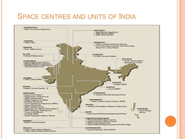 achievements of india in space research Space activities in india started early in 1960s with the scientific investigation of upper atmosphere and ionosphere established in 1969, indian space research.