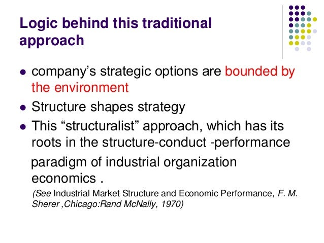 market structure conduct and performance