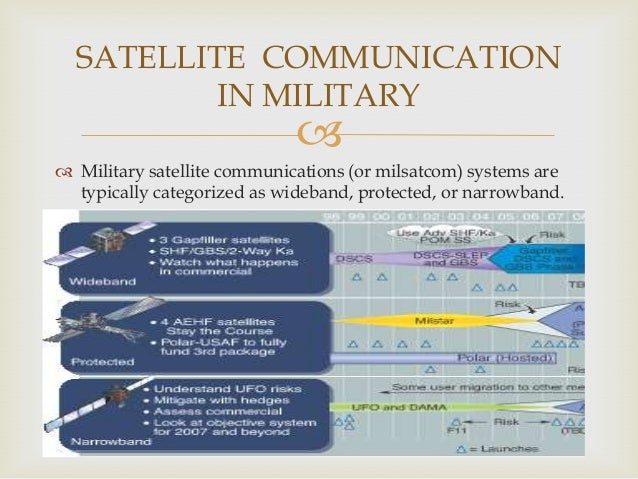 Recent Trends In Satellite Communication - Recent satellite pictures