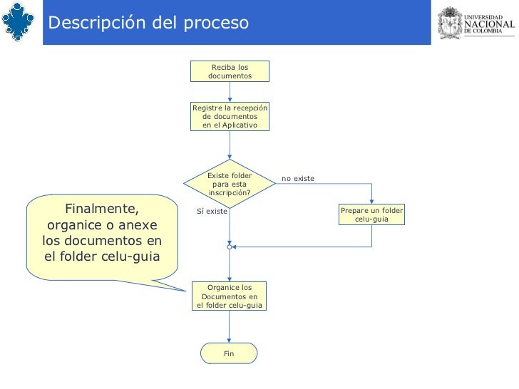 concurso docente recepcion de documentos