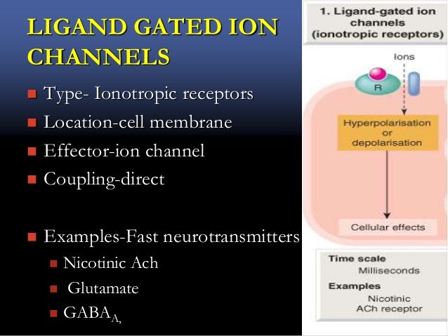  Type- Ionotropic receptors  Location-cell membrane  Effector-ion channel  Coupling-direct  Examples-Fast neurotransm...