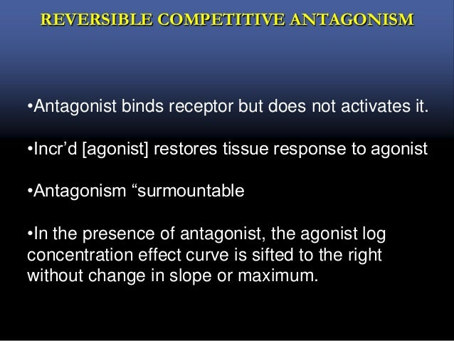 NONCOMPETITIVE ANTAGONISM  Antagonists blocks at some points chain of events that lead to production of response by agoni...