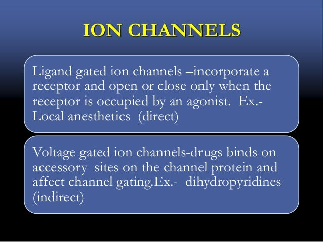 ION CHANNELS Ligand gated ion channels –incorporate a receptor and open or close only when the receptor is occupied by an ...