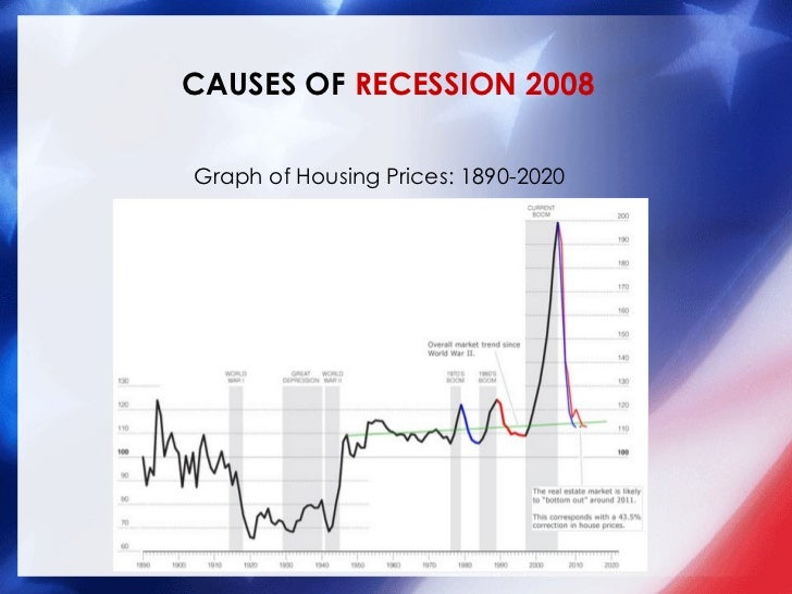 causes of economic downturn Revision: causes of recession a global economic slump or a deep recession in the country of a major trading partner such as the countries of the eu.