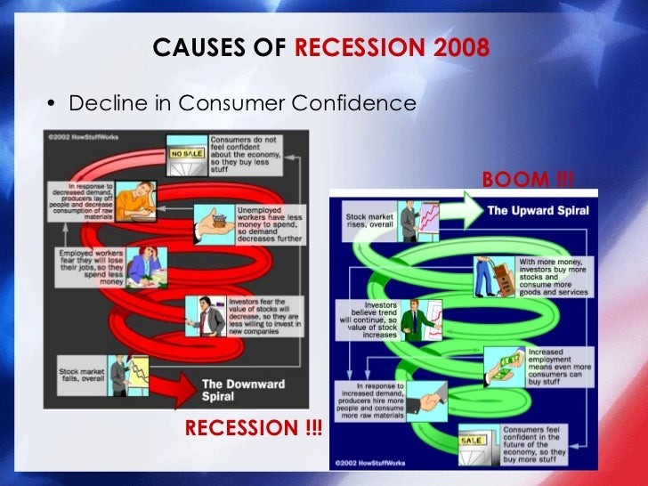 recession 2008 2009 the effect on consumer