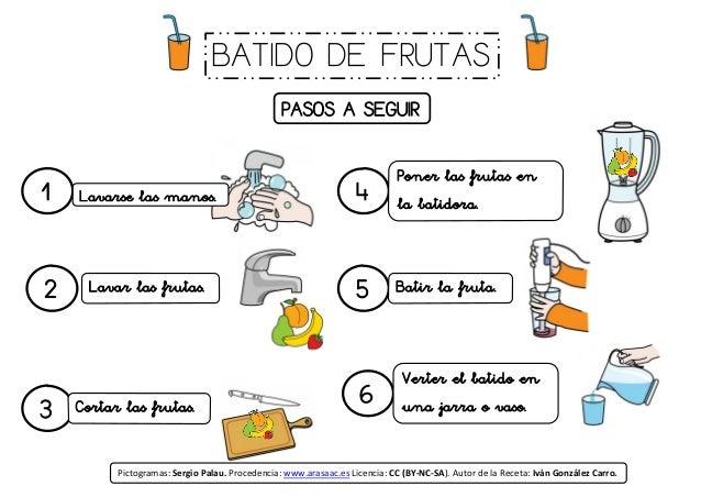 BATIDO DE FRUTAS PASOS A SEGUIR 1 2 3 4 5 Lavarse las manos. Lavar las frutas. Cortar las frutas. Poner las frutas en la b...