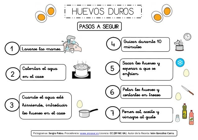 PASOS A SEGUIR 1 2 3 4 5 Lavarse las manos. Calentar el agua en el cazo Cuando el agua esté hirviendo,, introducir los hue...