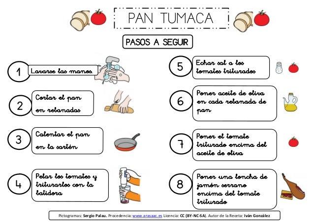 PASOS A SEGUIR 1 2 3 4 5Lavarse las manos. Cortar el pan en rebanadas Calentar el pan en la sartén Pelar los tomates y tri...