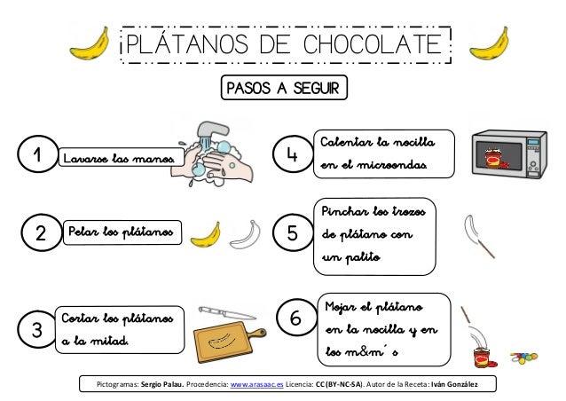PLÁTANOS DE CHOCOLATE PASOS A SEGUIR 1 2 3 4 5 Lavarse las manos. Pelar los plátanos Cortar los plátanos a la mitad. Calen...