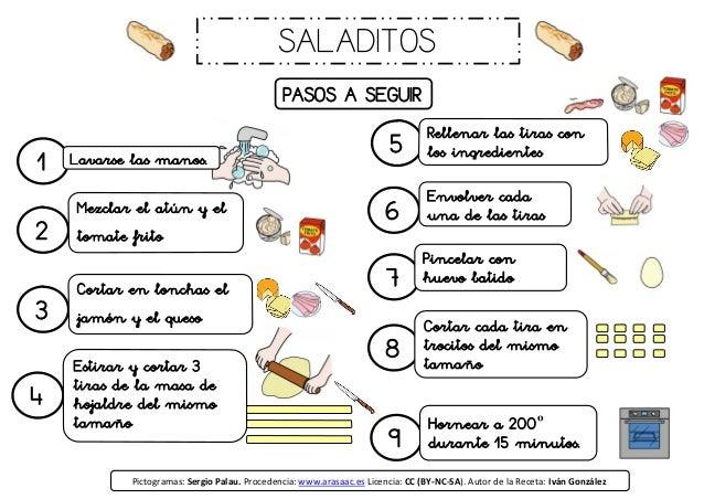 PASOS A SEGUIR 1 2 3 4 5Lavarse las manos. Mezclar el atún y el tomate frito Cortar en lonchas el jamón y el queso Estirar...