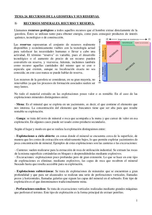 1 TEMA 24. RECURSOS DE LA GEOSFERA Y SUS RESERVAS. 1) RECURSOS MINERALES. RECURSO Y RESERVA. Llamamos recursos geológicos ...