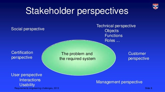 ushcs perspectives a structured stakeholder The stakeholder theory is a theory of organizational management and business ethics that addresses morals and values in managing an organization it was originally detailed by ian mitroff in his book stakeholders of the organizational mind, published in 1983 in san francisco r.