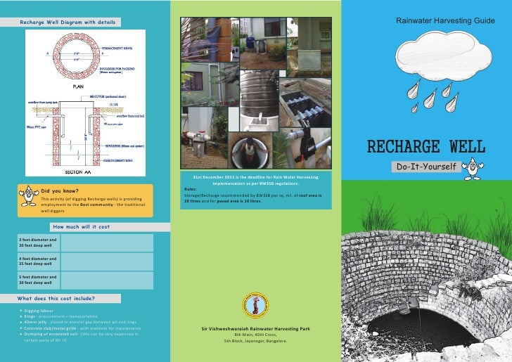 Recharge Well Brochure