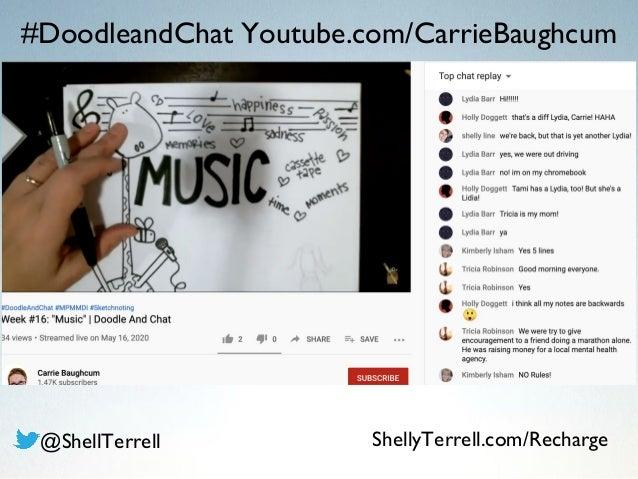 #DoodleandChat Youtube.com/CarrieBaughcum @ShellTerrell ShellyTerrell.com/Recharge