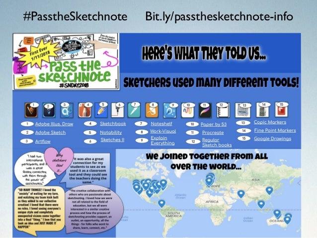 #PasstheSketchnote Bit.ly/passthesketchnote-info