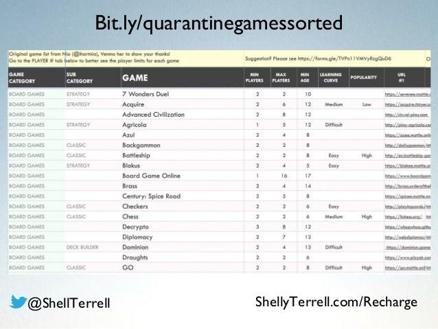 Bit.ly/quarantinegamessorted @ShellTerrell ShellyTerrell.com/Recharge