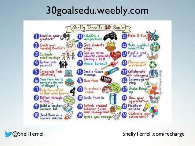 30goalsedu.weebly.com @ShellTerrell ShellyTerrell.com/recharge