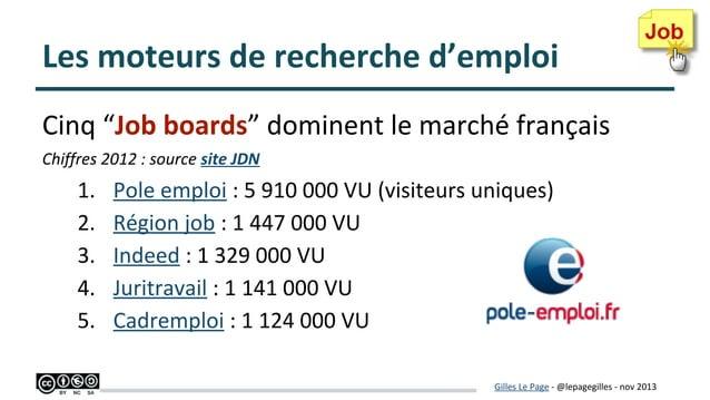 """Les moteurs de recherche d'emploi Cinq """"Job boards"""" dominent le marché français Chiffres 2012 : source site JDN  1. 2. 3. ..."""