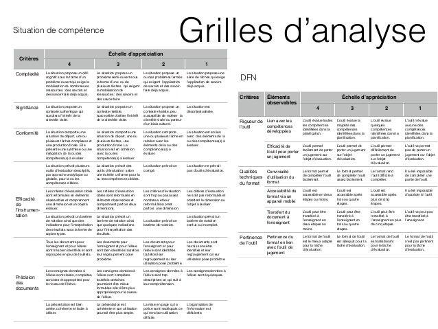 Int gration d outils d valuation dans des dispositifs de - Grille des competences professionnelles ...