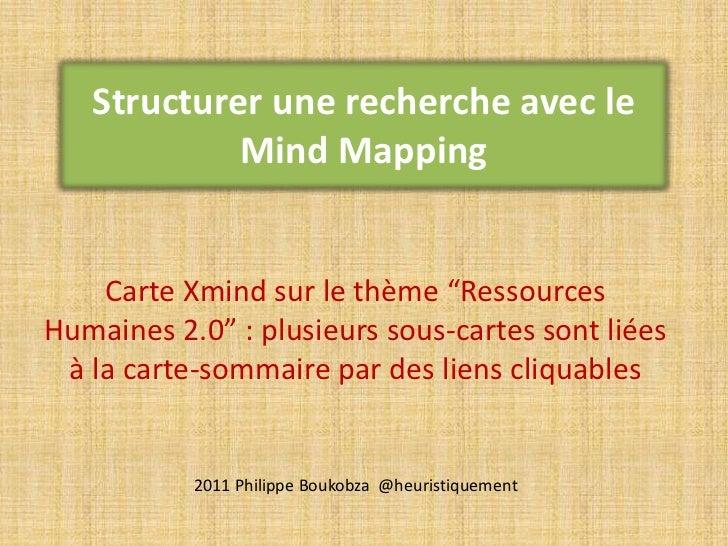 """Structurer une rechercheavecle Mind Mapping<br />CarteXmind sur le thème """"RessourcesHumaines 2.0"""" : plusieurssous-cartesso..."""